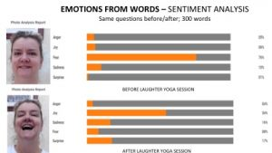 Emotions from words results