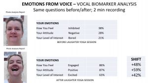 Emotions from voice results