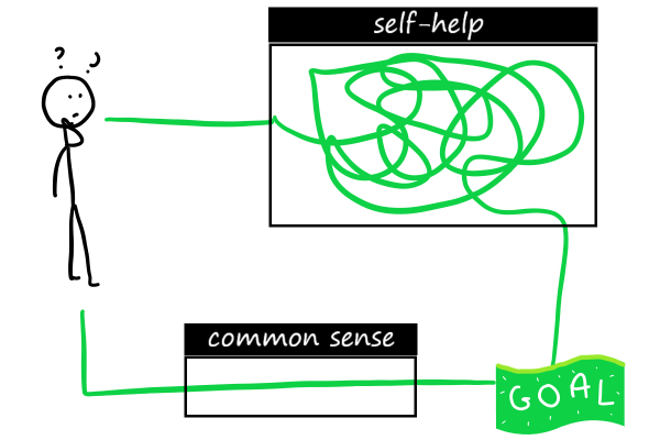 common sense in self help stick drawings