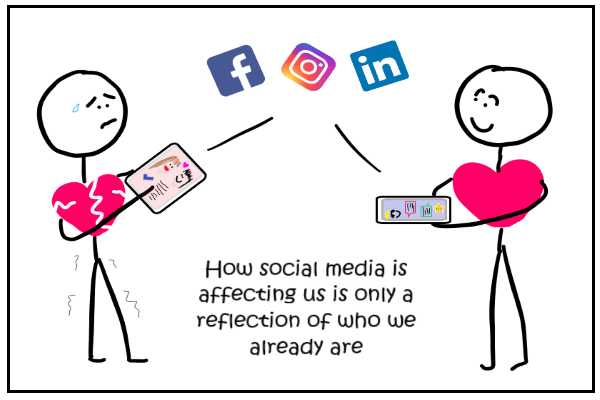 two stick people one happy and one unhappy about social media