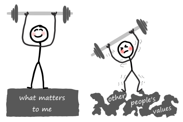 stick men lifting weights blog for the positive psychology people about resilience
